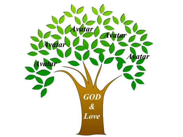 God - Avatar - Tree