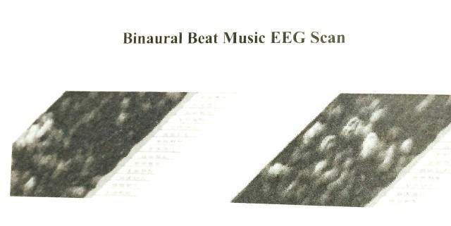 Binaural Beat Music Brain Waves